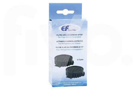 Kohlefilter (Geruchsfilter) Fresh Air für Liebherr 2 Stück 740006-00 Kühlschrank 9881116